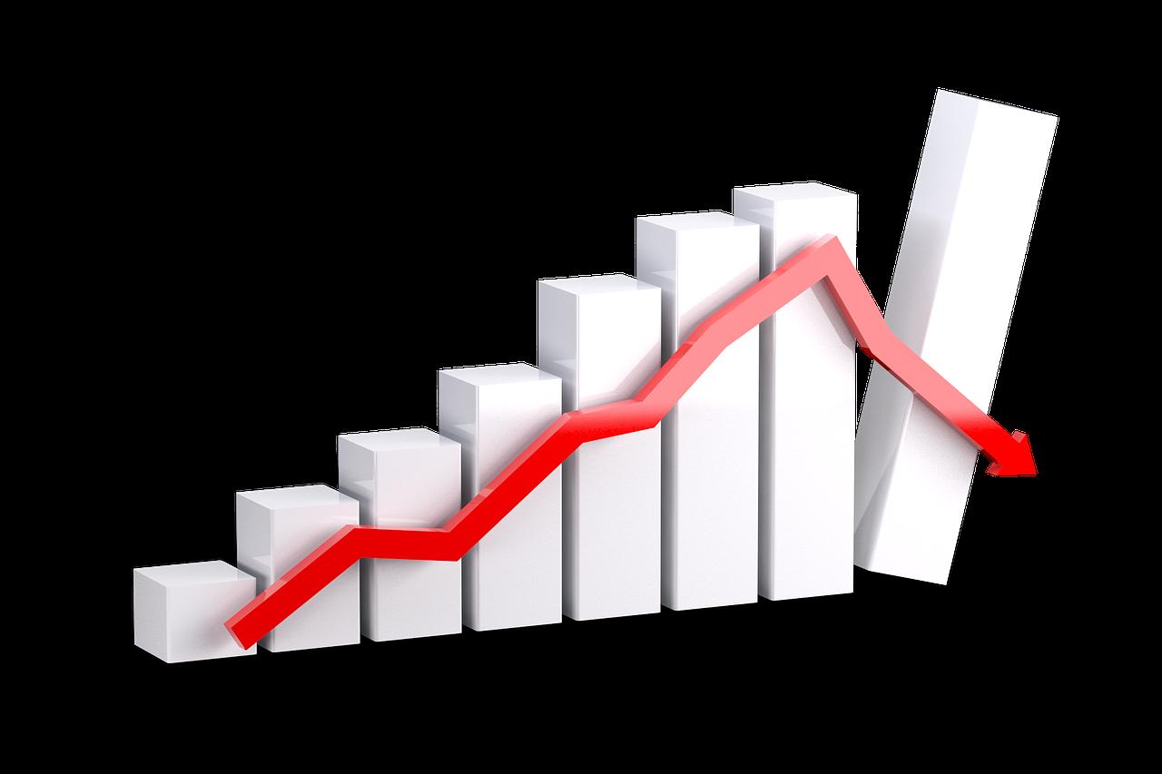 Gospodarka w szczycie koronawirusa